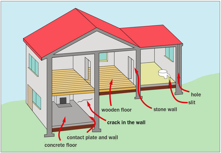 Transition of radon to the building