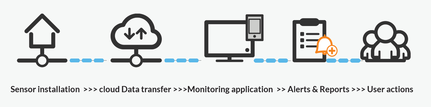 how-works-SMIPeR-machine_monitoring-ENG